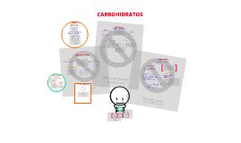 Copy of CARBOHIDRATOS