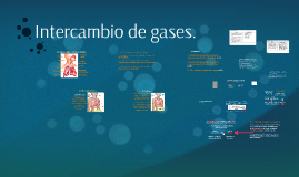 Intercambio de gases.