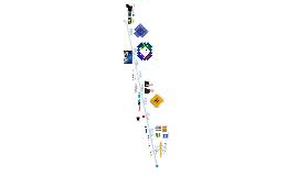 SAP Strategy - 2014