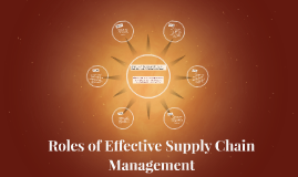 Roles of Effective Supply Chain Management