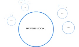 Planification Univers social