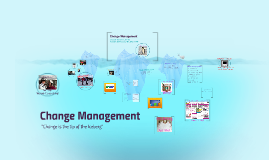 Copy of Change Management