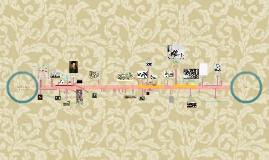 Copy of Linea del tiempo de los siglos XV-XX