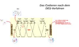 Codieren nach DES-Verfahren
