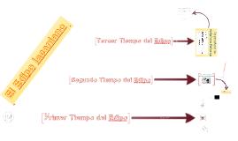 Los tres tiempos del Edipo