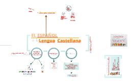 Copy of LAS TICS APLICADAS A LA LENGUA CASTELLANA