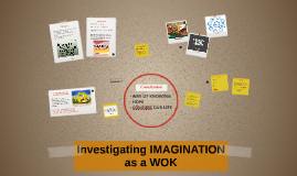 Investigating IMAGINATION as a WOK