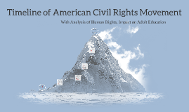 Timeline of Important Events in American Civil Rights