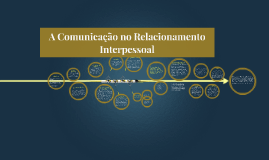 Copy of A Comunicação no Relacionamento Interpessoal