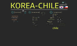 KOREA-CHILE
