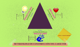 MI TRIANGULO DE CONSTRUCCIÓN DEL CARÁCTER