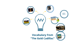 "Vocabulary for ""The Gold Cadillac"""