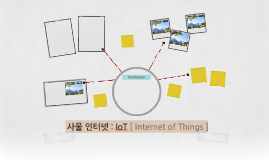 사물 인터넷 : IoT[Internet of Things]