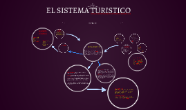 Copy of SISTEMA TURÍSTICO