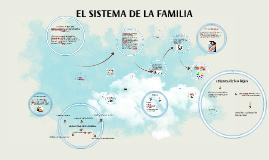EL SISTEMA DE LA FAMILIA