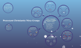 Protestant Christianity Meta-Groups