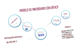 Copy of MODELO DE INVENTARIO CON DÉFICIT