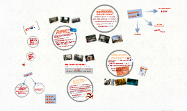 Kompendium wiedzy o projektach