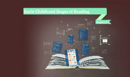 Copy of Early Childhood Stages of Reading