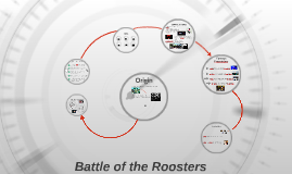 Battle of the Roosters