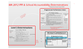 Accountability Levels and PPI Oct2012