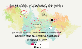 Business, Pleasure, or Both