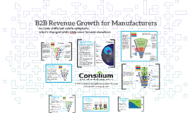B2B Revenue Growth for Manufacturers - Reengineering the traditional marketing & sales roles to match today's buying process.