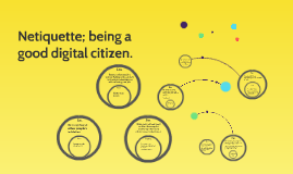 Netiquette; being a good digital citizen.