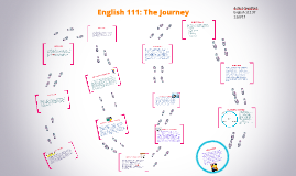 Copy of The Journey Through English 111
