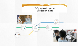 TIC y aprendizaje en educación inicial