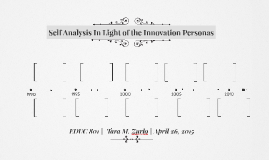 Self Analysis In Light of the Innovation Personas