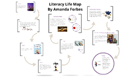 Literacy Life Map