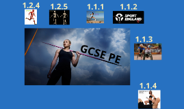 Copy of Copy of GCSE PE