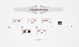 A História de Anne