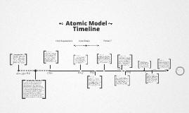 Copy of Atomic Theory Timeline by special k on Prezi