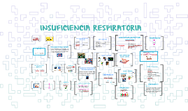 Copy of INSUFICIENCIA RESPIRATORIA