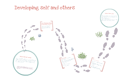 Copy of Developing self and others