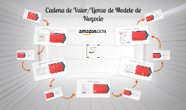 Copy of Cadena de Valor/Lienzo de Modelo de Negocio amazon.com