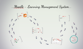 Moodle - Learning Management System