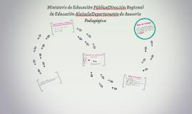Ministerio de Educación PúblicaDirección Regional de Educac