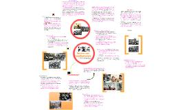 Copy of Fascism and totalitarism
