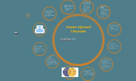 Trauma Informed Classroom