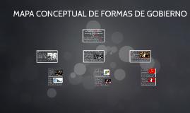 Copy of MAPA CONCEPTUAL DE FORMAS DE GOBIERNO