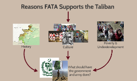 Why FATA Supports the Taliban