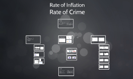 Rate of Inflation in Relation with Rate of Crime