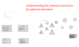Understanding the National Curriculum for Physical Education