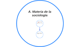 Materia de la sociología