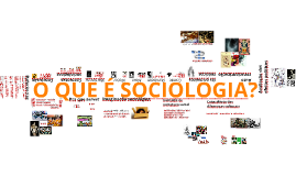 Copy of O que é sociologia