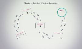 Chapter 1: East Asia - Physical Geography