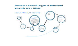 Copy of Copy of American & National Leagues of Professional Baseball Clubs v. MLBPA